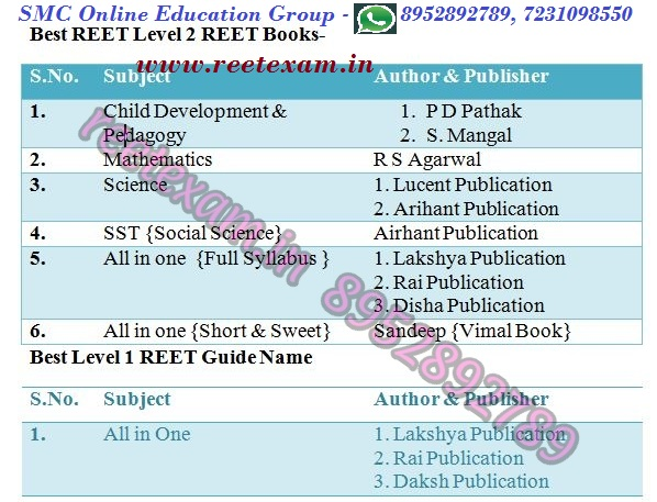 REET Exam Guide 2019 – Best Book for REET Level 1 & Level 2 Exams
